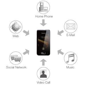 تلفن بی سیم هوشمند KX-PRX110